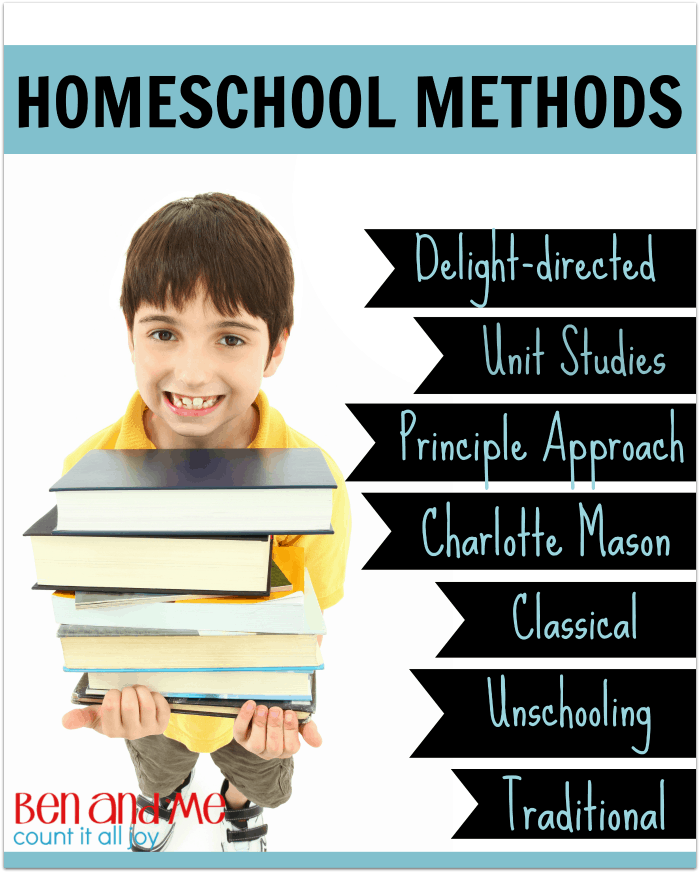 Discovering the Homeschool Method best suited for your family can be a bit challenging. There are many from which to choose. But it's generally the first step someone new to homeschooling will take in determining things such as which curricula to choose, how to structure the day or what extras to add to the day or week.