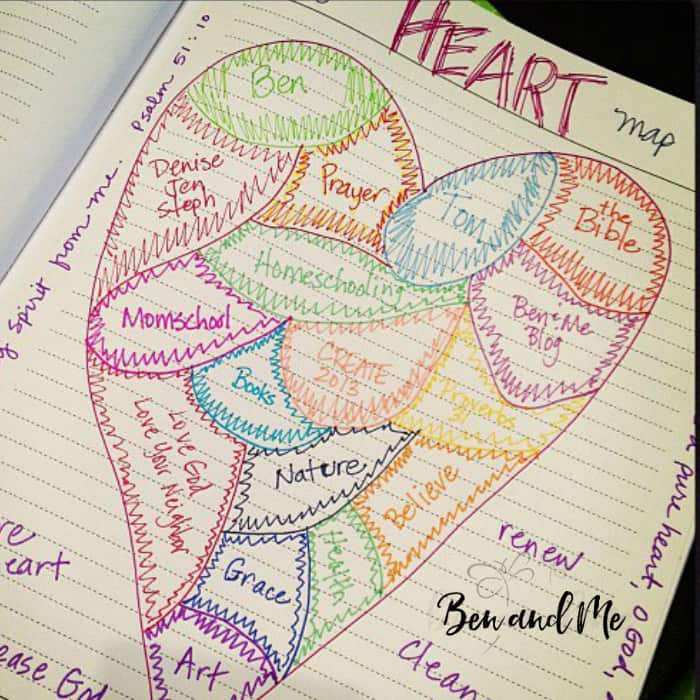 Do you enjoy doodling? Make your doodle time meaningful by creating a heart map, filling it with everything you desire to focus your heart on. #heartmap #doodle #doodling #love