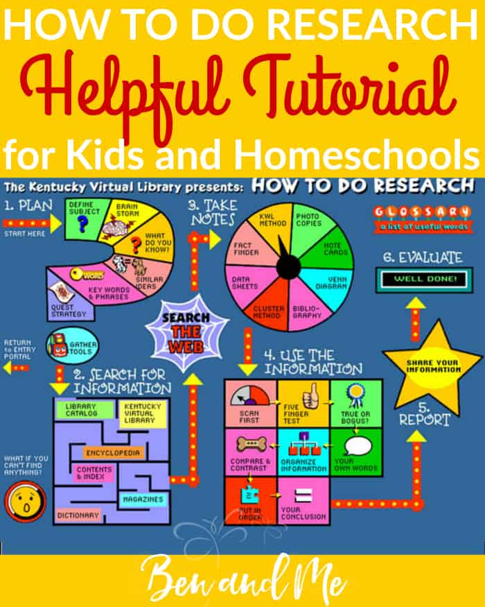 How to Do Research Tutorial for Kids and Homeschools - a fun, student-friendly, step-by-step introduction to the research process