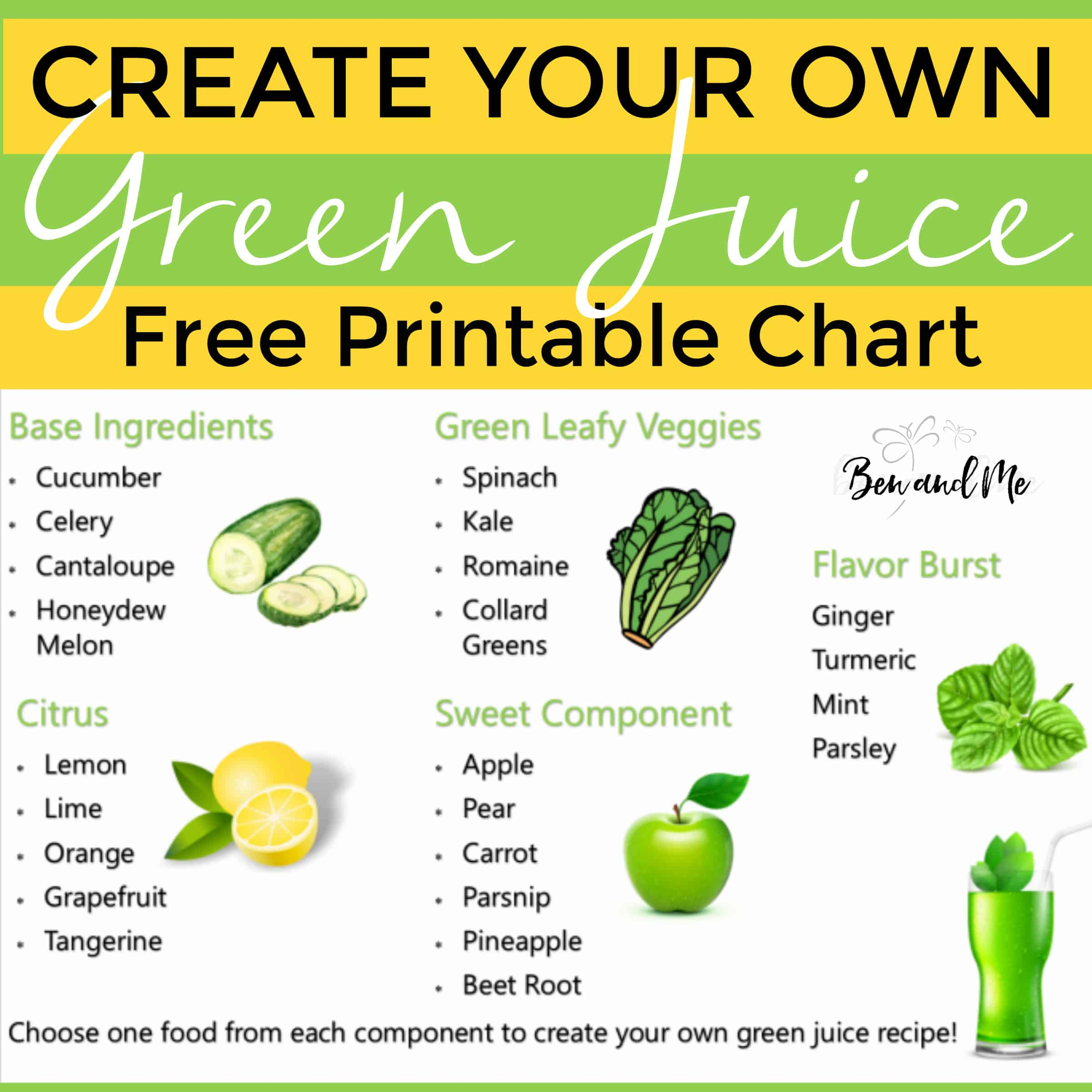 How To Create Your Own Green Juice Recipes A Simple